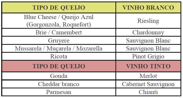 tabela-i-queijos-e-vinho