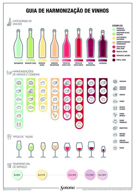 guia-de-harmonizacao-de-vinhos