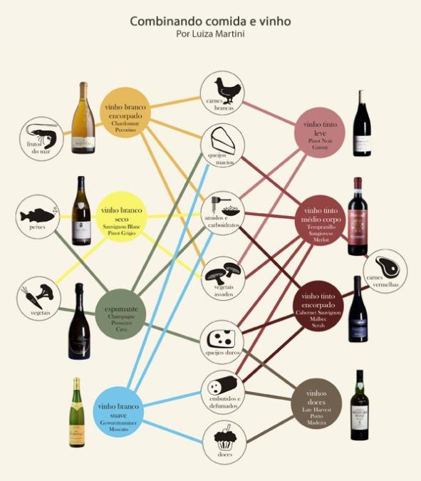 harmizacao-de-vinho-e-comida-ii