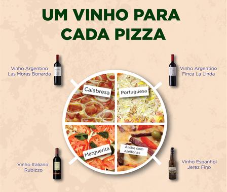 Harmonização um vinho para cada pizza.png