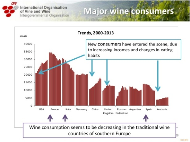 major-wines-consumers