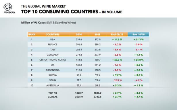 top-10-consuming-countries
